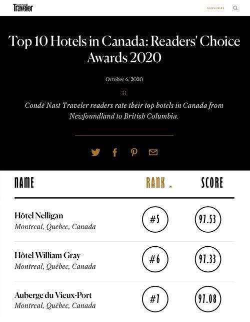 Liste top 10 des meilleurs hôtels du Canadaa